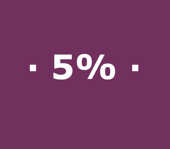 Reserva anticipada descuento 5% en alta temporada